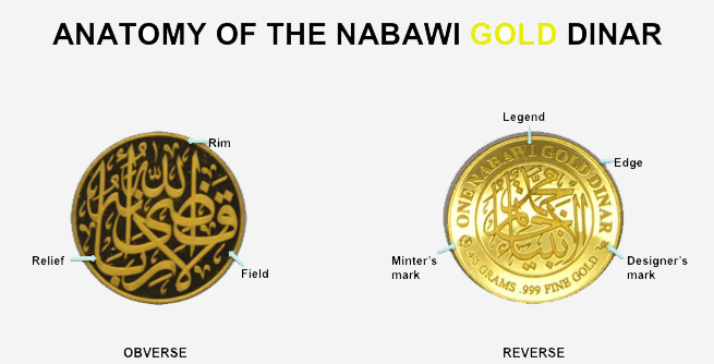 Anatomy of the Nabawi golddinar